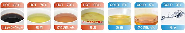 温度設定例